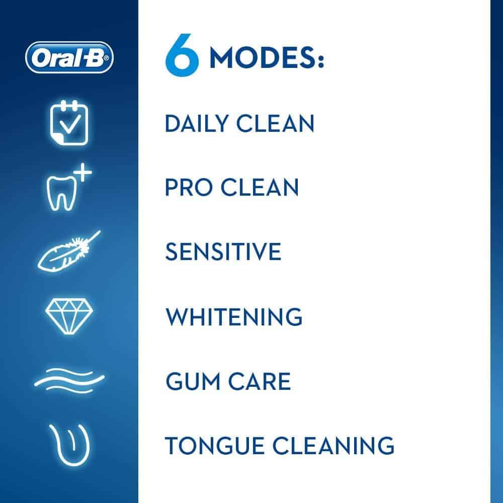 Review Oral B Genius 9900 6 Modes